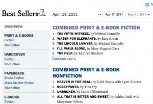 <em>The New York Times</em> incluye los libros digitales en el ranking de los títulos más vendidos