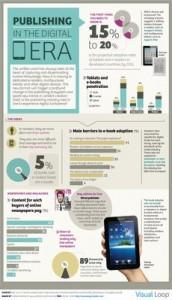 La edición en la era digital resumida en una infografía