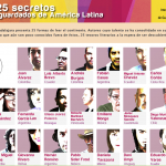 25 secretos mejor guadados_home