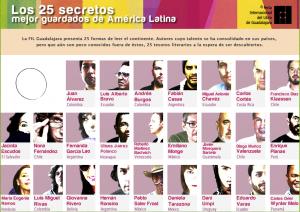 Los 25 secretos mejor guardados de América Latina