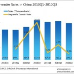 china-e-reader-sales