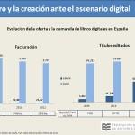 FGEE_grafica libro digital_2013