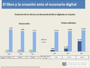 """Según la FGEE, """"España desprecia la cultura como motor de trabajo, crecimiento económico y proyección internacional"""""""