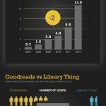 Goodreads-success-story-infographic