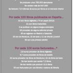 Infograma libro España 2012