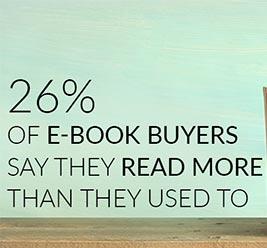 El precio bajo de los ebooks incentiva a los británicos a leer más, pero no a comprar menos libros impresos