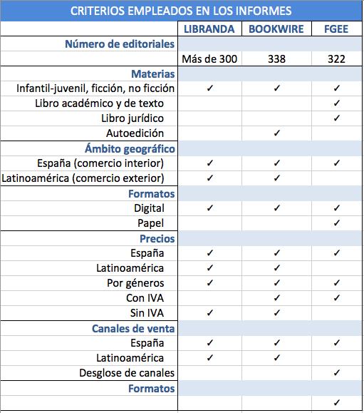 Informes ebook españa_2016_criterios