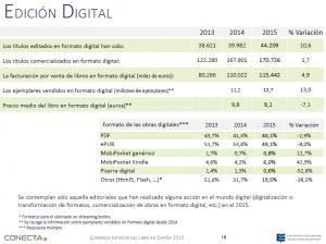 Los puntos brumosos de la edición digital en el Avance de resultados del <em>Comercio interior del libro en España 2015</em>